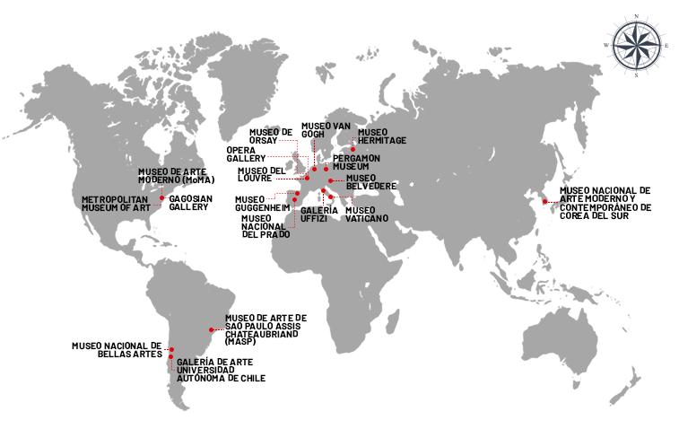 Visita virtual a los museos más importantes del mundo